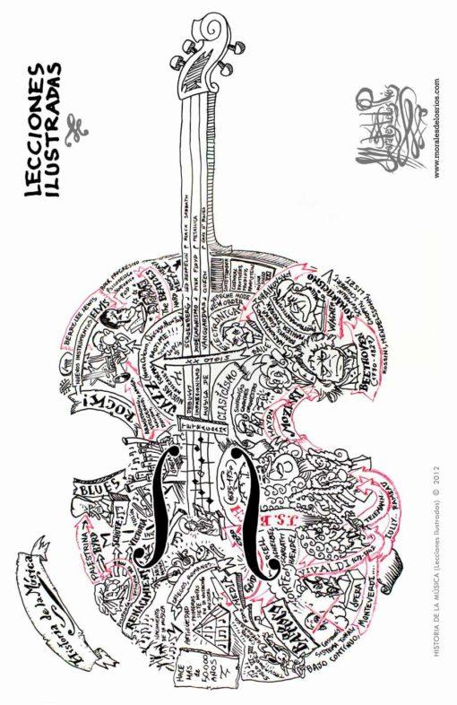Poster: Historia de la Música