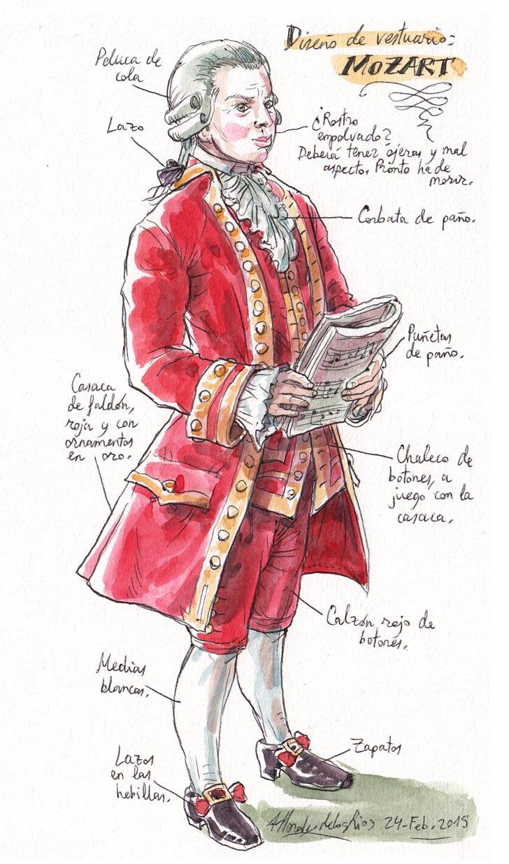 CERVANTES - Diseño Vestuario (Mozart)